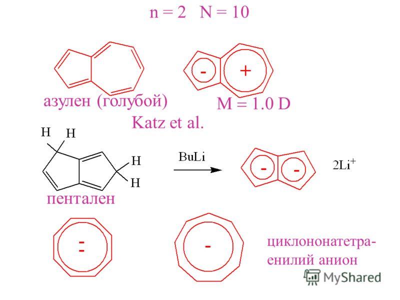 азулен (голубой) D пентален циклононатетра- енилий анион Katz et al. n = 2 N = 10