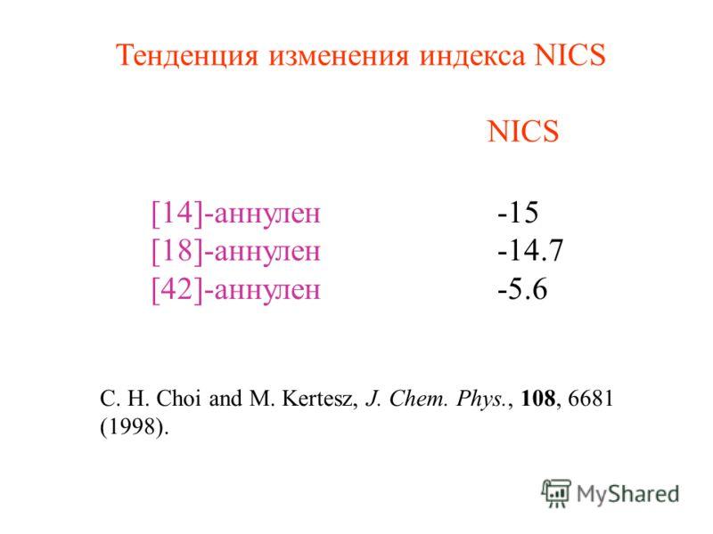 Тенденция изменения индекса NICS NICS [14]-аннулен -15 [18]-аннулен -14.7 [42]-аннулен -5.6 C. H. Choi and M. Kertesz, J. Chem. Phys., 108, 6681 (1998).