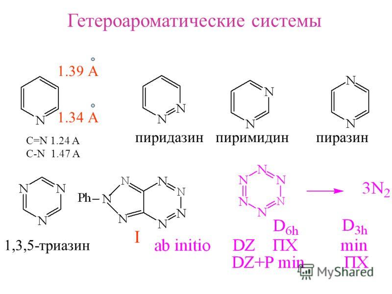 Гетероароматические системы 1.39 А 1.34 А С=N 1.24 A C-N 1.47 A пиридазин пиримидин пиразин 1,3,5-триазин I