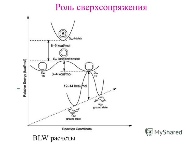 Роль сверхсопряжения BLW расчеты