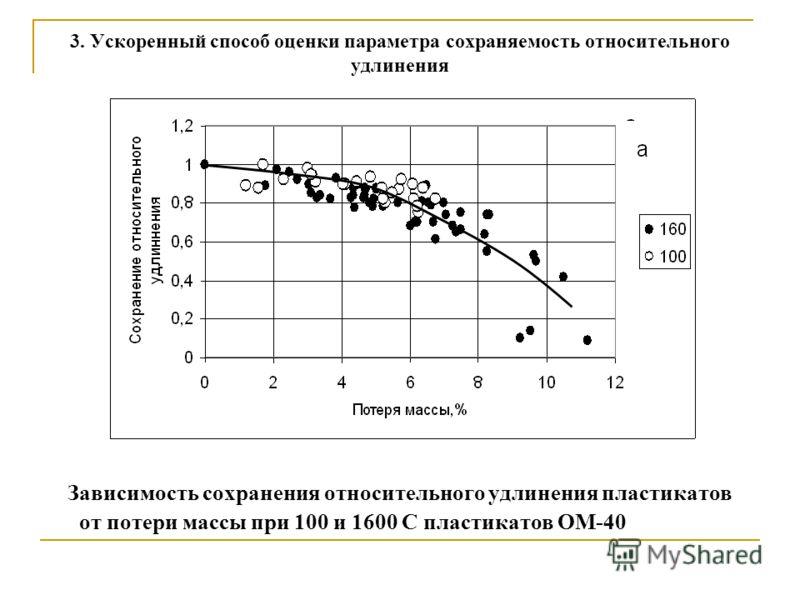 3. Ускоренный способ оценки параметра сохраняемость относительного удлинения Зависимость сохранения относительного удлинения пластикатов от потери массы при 100 и 1600 С пластикатов ОМ-40