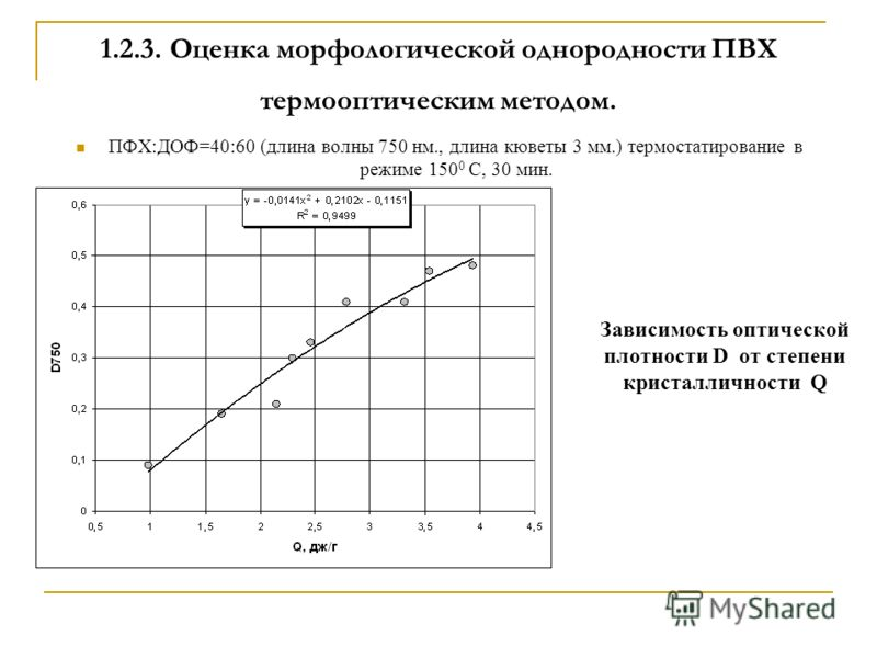 1.2.3. Оценка морфологической однородности ПВХ термооптическим методом. ПФХ:ДОФ=40:60 (длина волны 750 нм., длина кюветы 3 мм.) термостатирование в режиме 150 0 С, 30 мин. Зависимость оптической плотности D от степени кристалличности Q