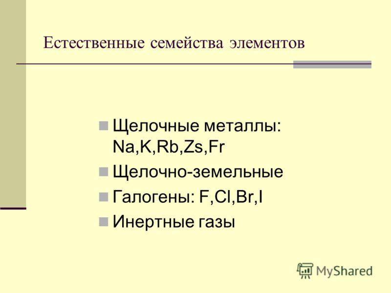 Естественные семейства элементов Щелочные металлы: Na,K,Rb,Zs,Fr Щелочно-земельные Галогены: F,Cl,Br,I Инертные газы