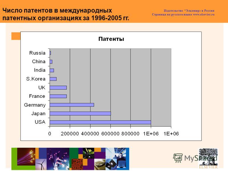 Издательство Эльзевир» в России Страница на русском языке www.elsevier.ru Число патентов в международных патентных организациях за 1996-2005 гг.