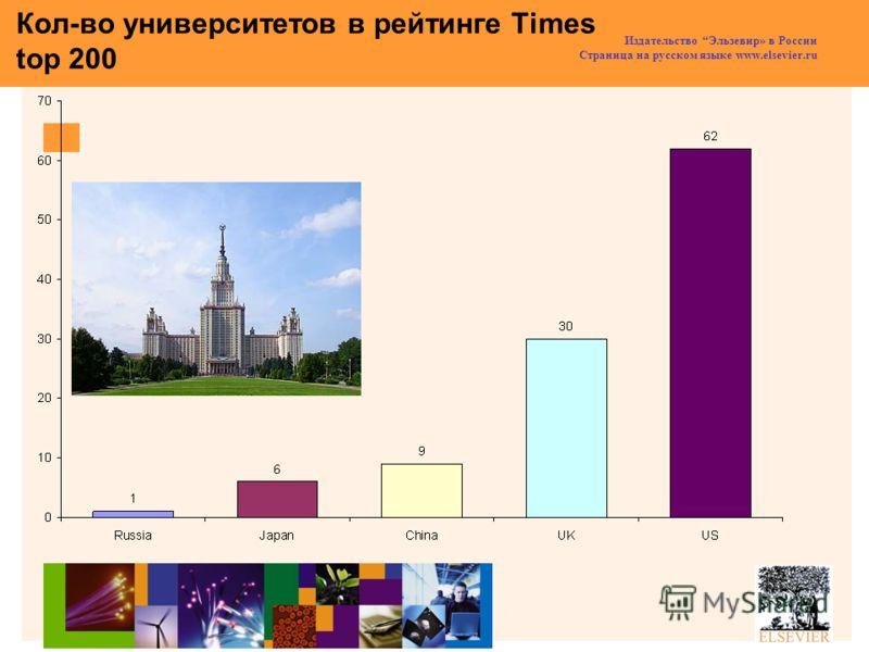 Издательство Эльзевир» в России Страница на русском языке www.elsevier.ru Кол-во университетов в рейтинге Times top 200