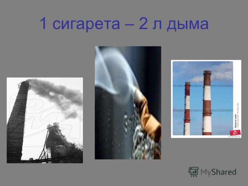 1 сигарета – 2 л дыма