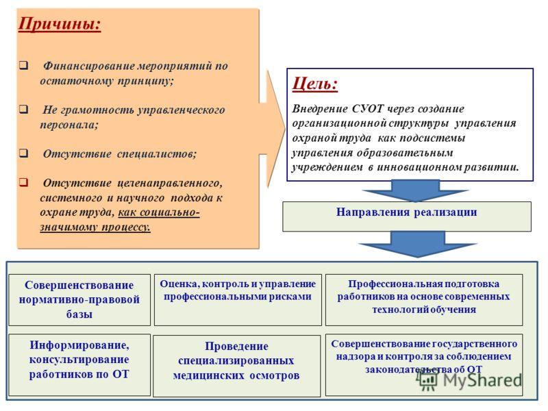 Причины: Финансирование мероприятий по остаточному принципу; Не грамотность управленческого персонала; Отсутствие специалистов; Отсутствие целенаправленного, системного и научного подхода к охране труда, как социально- значимому процессу. Цель: Внедр