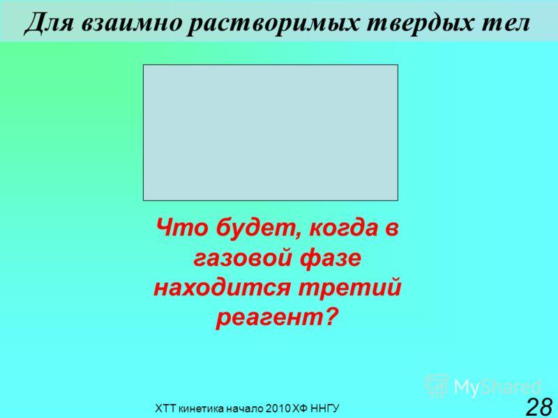 ХТТ кинетика начало 2010 ХФ ННГУ 28 Для взаимно растворимых твердых тел Что будет, когда в газовой фазе находится третий реагент?