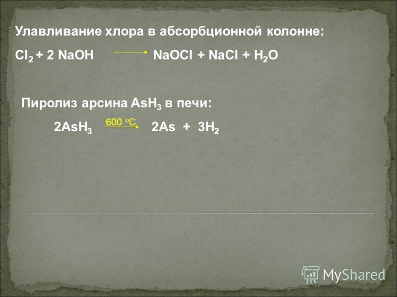 Улавливание хлора в абсорбционной колонне: Cl 2 + 2 NaOH NaOCl + NaCl + H 2 O Пиролиз арсина AsH 3 в печи: 2AsH 3 2As + 3H 2 600 о С