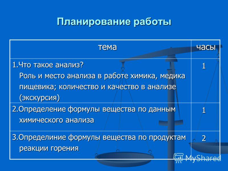 Планирование работы тема тема часы часы 1.Что такое анализ? Роль и место анализа в работе химика, медика Роль и место анализа в работе химика, медика пищевика; количество и качество в анализе пищевика; количество и качество в анализе (экскурсия) (экс