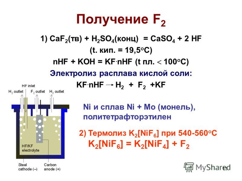 11 Получение F 2 1) CaF 2 (тв) + H 2 SO 4 (конц) = CaSO 4 + 2 HF (t. кип. = 19,5 о С) nHF + KOH = KF. nHF (t пл. 100 о С) Электролиз расплава кислой соли: KF. nHF H 2 + F 2 +KF Ni и сплав Ni + Mo (монель), политетрафторэтилен 2)Термолиз K 2 [NiF 6 ]