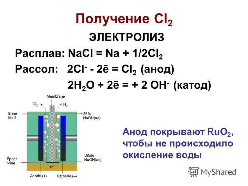 12 Получение Cl 2 ЭЛЕКТРОЛИЗ Расплав: NaCl = Na + 1/2Cl 2 Рассол: 2Cl - - 2ē = Cl 2 (анод) 2H 2 O + 2ē = + 2 OH - (катод) Анод покрывают RuO 2, чтобы не происходило окисление воды