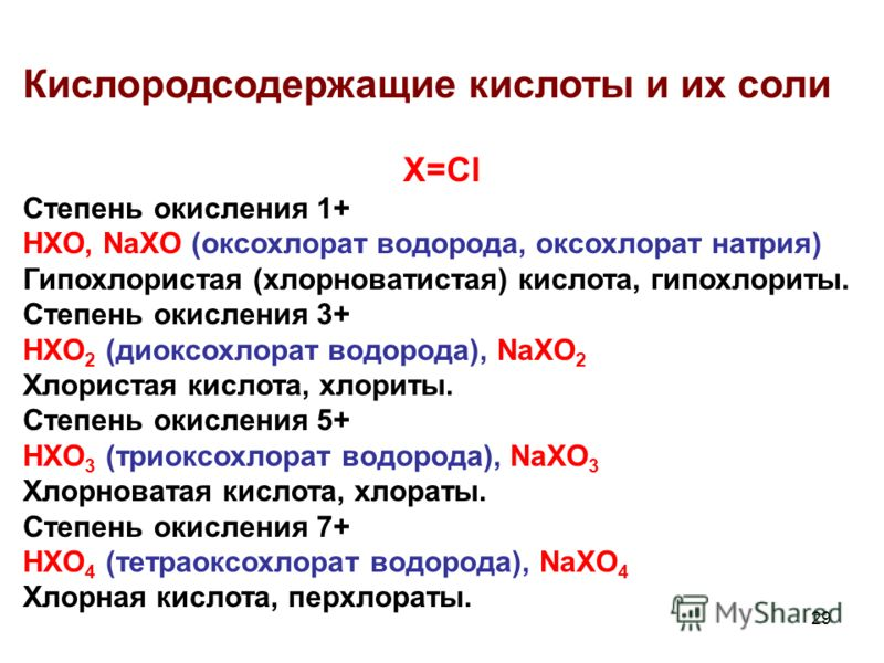 29 Кислородсодержащие кислоты и их соли Х=Cl Степень окисления 1+ HXO, NaXO (оксохлорат водорода, оксохлорат натрия) Гипохлористая (хлорноватистая) кислота, гипохлориты. Степень окисления 3+ HXO 2 (диоксохлорат водорода), NaXO 2 Хлористая кислота, хл