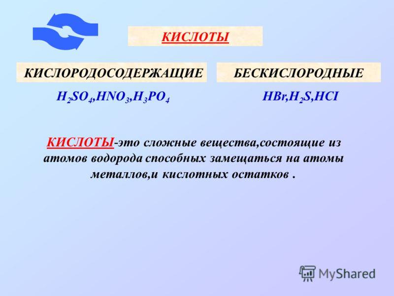 КИСЛОТЫ КИСЛОРОДОСОДЕРЖАЩИЕБЕСКИСЛОРОДНЫЕ H 2 SO 4,HNO 3,H 3 PO 4 HBr,H 2 S,HCI КИСЛОТЫ-это сложные вещества,состоящие из атомов водорода способных замещаться на атомы металлов,и кислотных остатков.