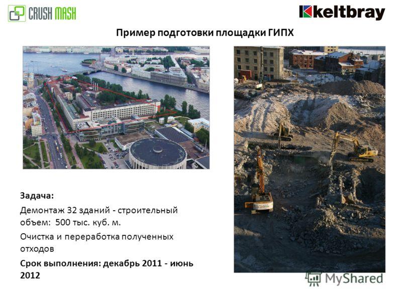 Пример подготовки площадки ГИПХ Задача: Демонтаж 32 зданий - строительный объем: 500 тыс. куб. м. Очистка и переработка полученных отходов Срок выполнения: декабрь 2011 - июнь 2012