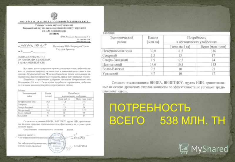 ПОТРЕБНОСТЬ ВСЕГО 538 МЛН. ТН
