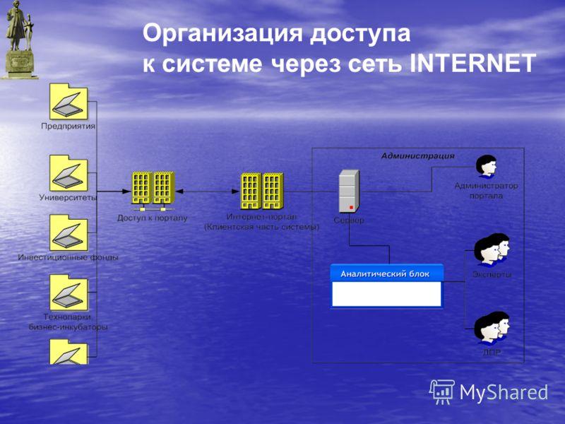Организация доступа к системе через сеть INTERNET