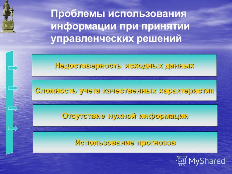 Проблемы использования информации при принятии управленческих решений Недостоверность исходных данных Сложность учета качественных характеристик Отсутствие нужной информации Использование прогнозов