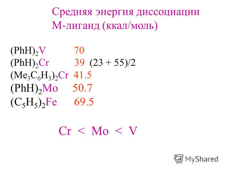 Средняя энергия диссоциации M-лиганд (ккал/моль) (PhH) 2 V 70 (PhH) 2 Cr 39 (23 + 55)/2 (Me 3 C 6 H 3 ) 2 Сr 41.5 (PhH) 2 Mo 50.7 (C 5 H 5 ) 2 Fe 69.5 Cr < Mo < V