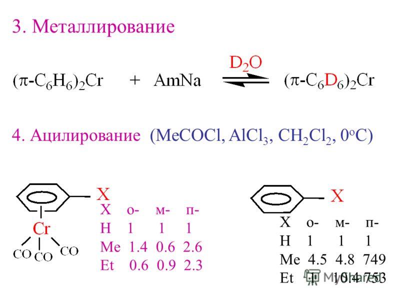 3. Металлирование X о- м- п- H 1 1 1 Me 1.4 0.6 2.6 Et 0.6 0.9 2.3 X о- м- п- H 1 1 1 Me 4.5 4.8 749 Et 1 10.4 753 4. Ацилирование (MeCOCl, AlCl 3, CH 2 Cl 2, 0 o C)