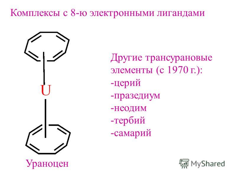 Ураноцен Другие трансурановые элементы (с 1970 г.): -церий -празедиум -неодим -тербий -самарий Комплексы с 8-ю электронными лигандами