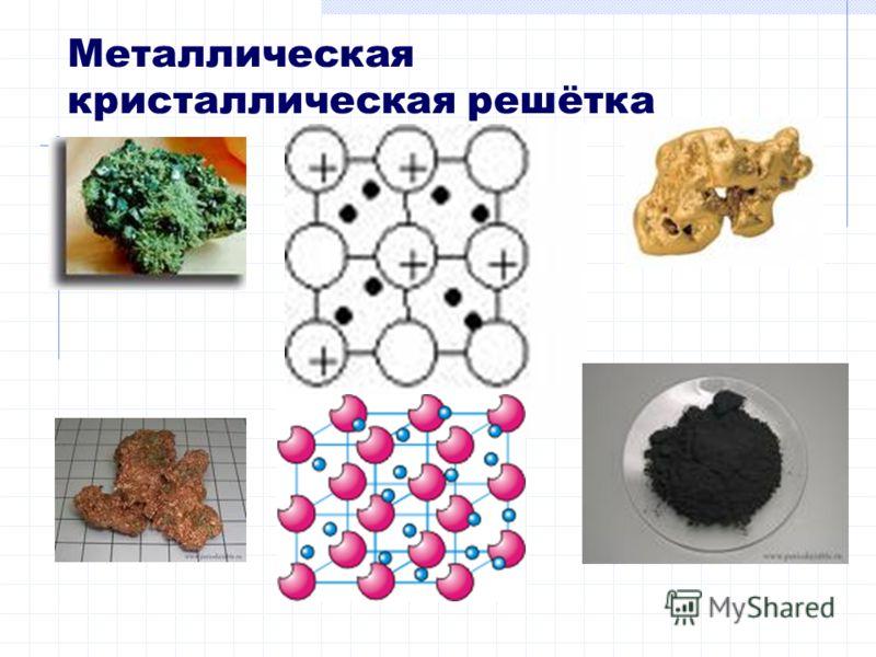 Металлическая кристаллическая решётка
