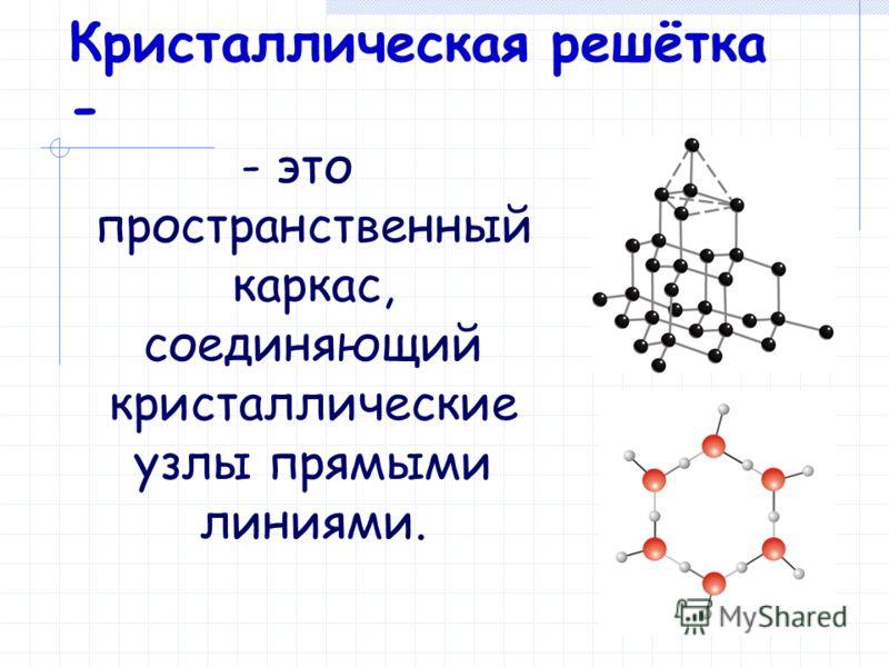 Кристаллическая решётка - - это пространственный каркас, соединяющий кристаллические узлы прямыми линиями.