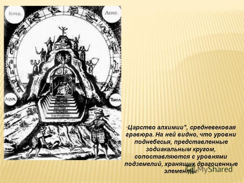 Царство алхимии, средневековая гравюра. На ней видно, что уровни поднебесья, представленные зодиакальным кругом, сопоставляются с уровнями подземелий, хранящих драгоценные элементы.