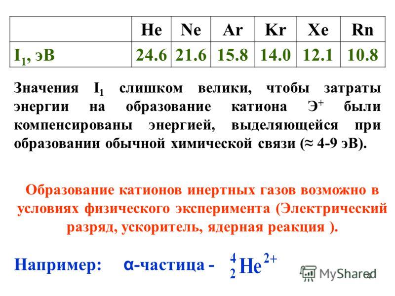 4 HeNeArKrXeRn I 1, эВ24.621.615.814.012.110.8 Значения I 1 слишком велики, чтобы затраты энергии на образование катиона Э + были компенсированы энергией, выделяющейся при образовании обычной химической связи ( 4-9 эВ). Образование катионов инертных