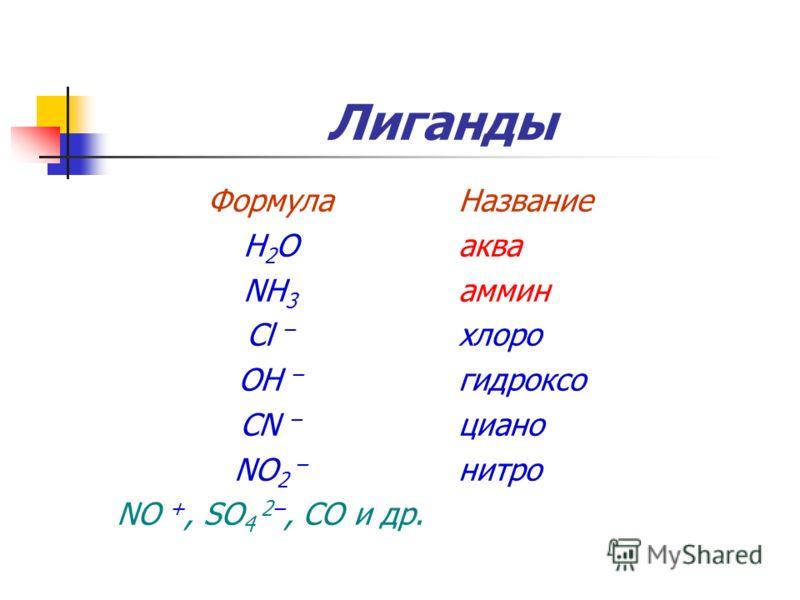 Лиганды Формула H 2 O NH 3 Cl – OH – CN – NO 2 – NO +, SO 4 2–, CO и др. Название аква аммин хлоро гидроксо циано нитро