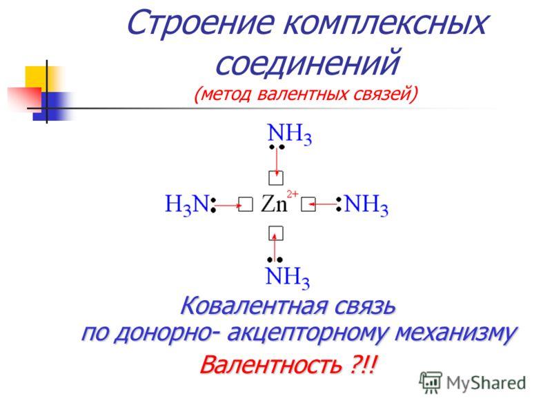 Строение комплексных соединений (метод валентных связей) Ковалентная связь по донорно- акцепторному механизму Валентность ?!!