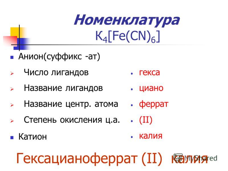 Номенклатура К 4 [Fe(CN) 6 ] Анион(суффикс -ат) Число лигандов Название лигандов Название центр. атома Степень окисления ц.а. Катион гекса циано феррат (II) калия Гексацианоферрат (II) калия