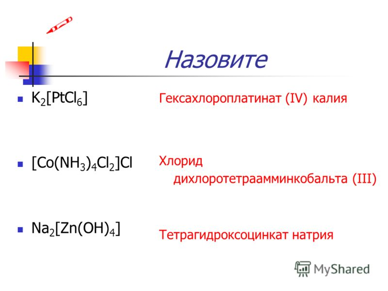 Назовите K 2 [PtCl 6 ] [Co(NH 3 ) 4 Cl 2 ]Cl Na 2 [Zn(OH) 4 ] Гексахлороплатинат (IV) калия Хлорид дихлоротетраамминкобальта (III) Тетрагидроксоцинкат натрия