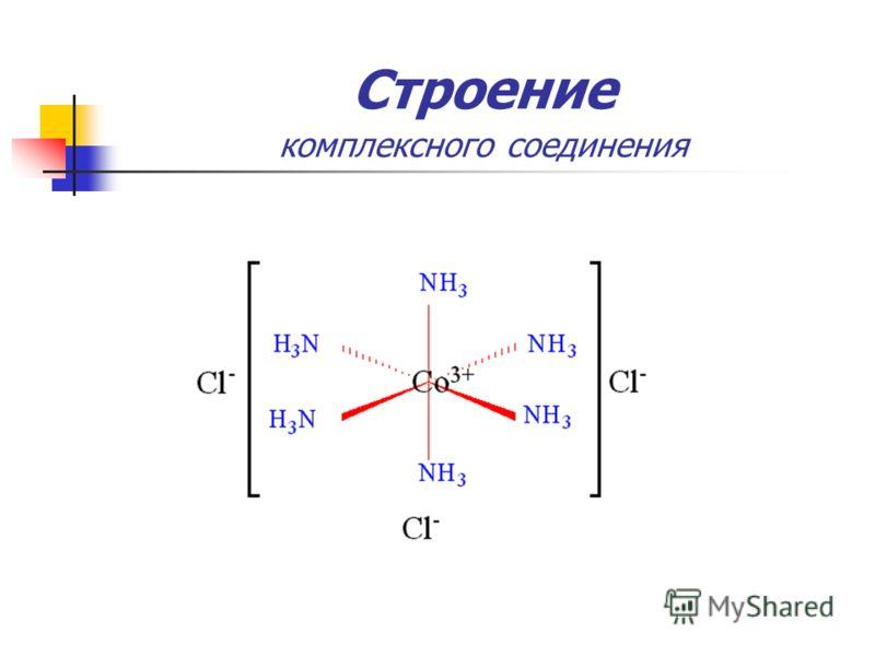 Строение комплексного соединения