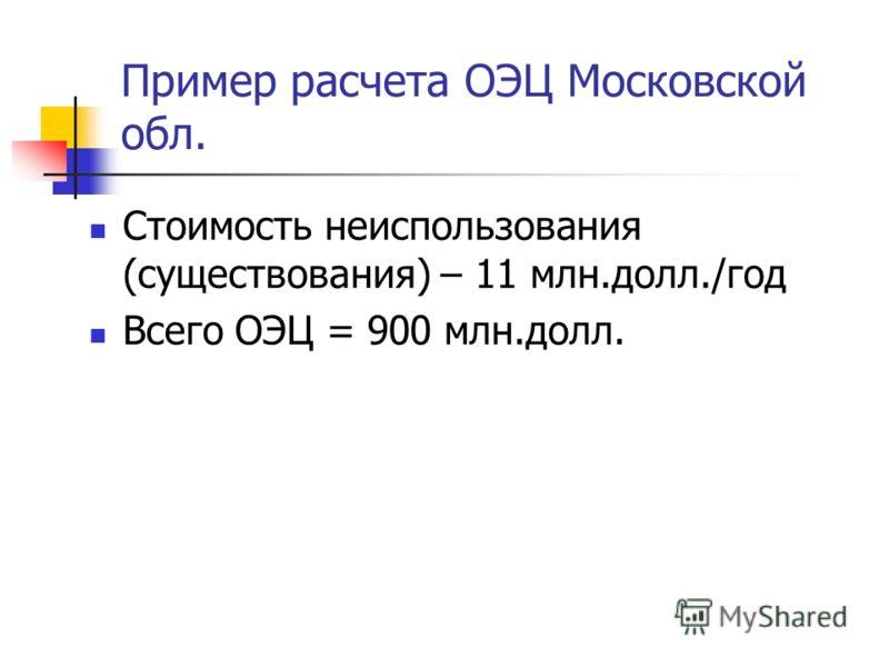 Пример расчета ОЭЦ Московской обл. Стоимость неиспользования (существования) – 11 млн.долл./год Всего ОЭЦ = 900 млн.долл.