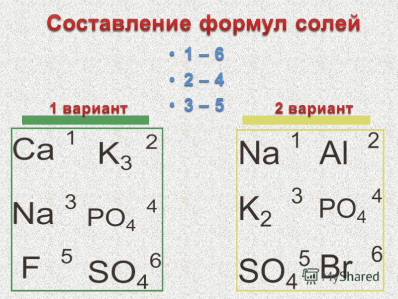 1 – 61 – 6 2 – 42 – 4 3 – 53 – 5
