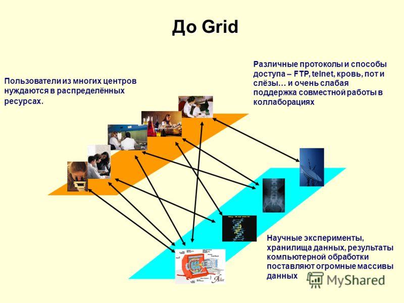 До Grid Пользователи из многих центров нуждаются в распределённых ресурсах. Научные эксперименты, хранилища данных, результаты компьютерной обработки поставляют огромные массивы данных Различные протоколы и способы доступа – FTP, telnet, кровь, пот и