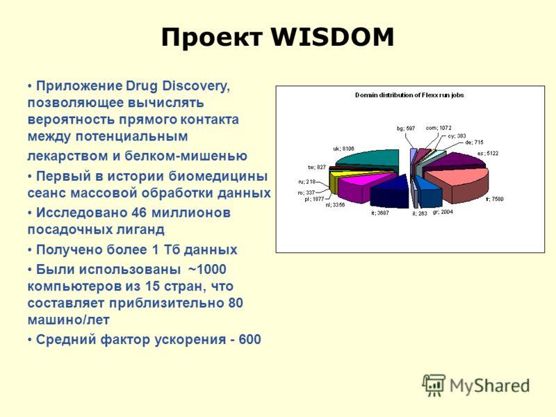 Проект WISDOM Приложение Drug Discovery, позволяющее вычислять вероятность прямого контакта между потенциальным лекарством и белком-мишенью Первый в истории биомедицины сеанс массовой обработки данных Исследовано 46 миллионов посадочных лиганд Получе