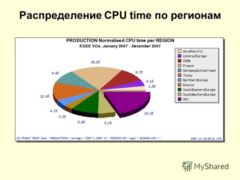Распределение CPU time по регионам