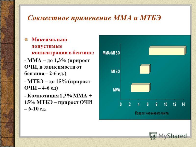 Совместное применение ММА и МТБЭ Максимально допустимые концентрации в бензине: - ММА – до 1,3% (прирост ОЧИ, в зависимости от бензина – 2-6 ед.) - МТБЭ – до 15% (прирост ОЧИ – 4-6 ед) - Композиция 1,3% ММА + 15% МТБЭ – прирост ОЧИ – 6-10 ед.