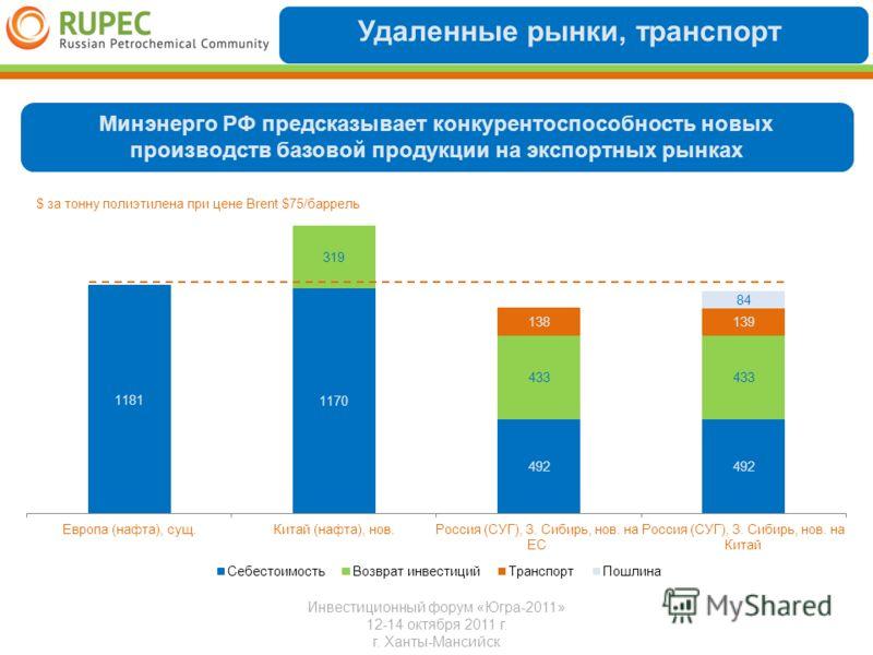 Удаленные рынки, транспорт Инвестиционный форум «Югра-2011» 12-14 октября 2011 г. г. Ханты-Мансийск Минэнерго РФ предсказывает конкурентоспособность новых производств базовой продукции на экспортных рынках