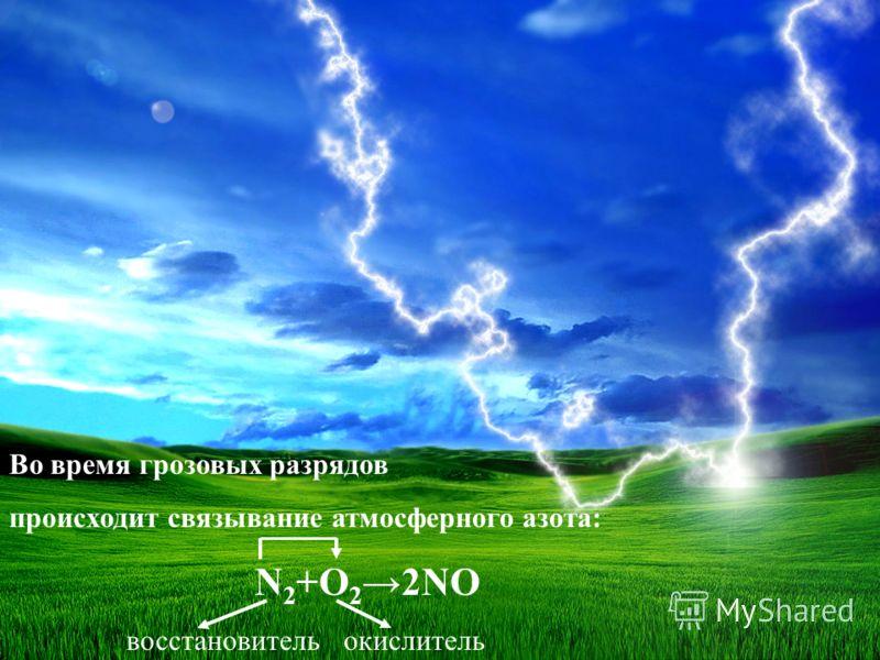 Во время грозовых разрядов происходит связывание атмосферного азота: N 2 +O 2 2NO восстановитель окислитель