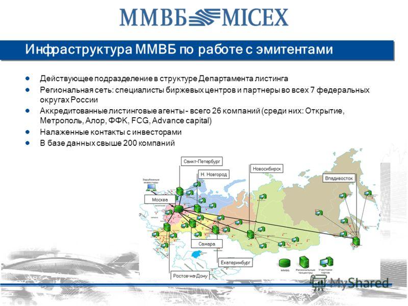 Инфраструктура ММВБ по работе с эмитентами Действующее подразделение в структуре Департамента листинга Региональная сеть: специалисты биржевых центров и партнеры во всех 7 федеральных округах России Аккредитованные листинговые агенты – всего 26 компа