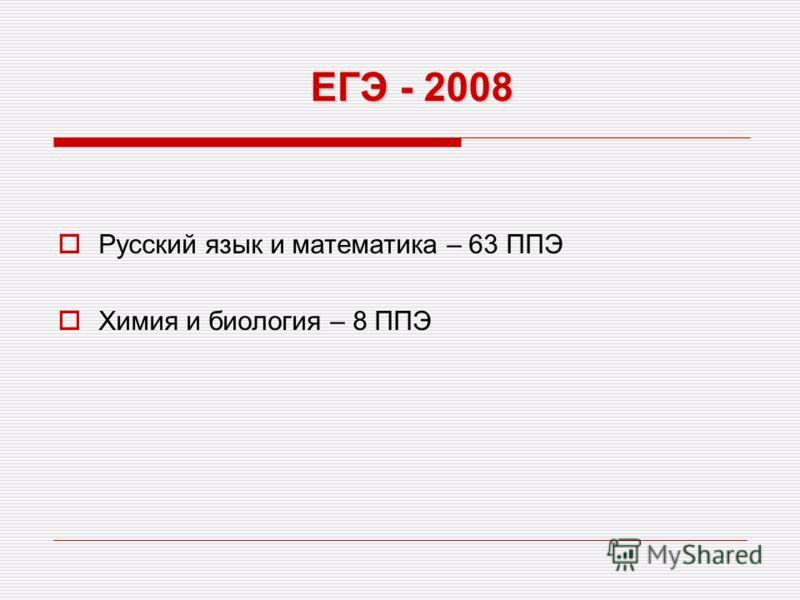 Русский язык и математика – 63 ППЭ Химия и биология – 8 ППЭ ЕГЭ - 2008