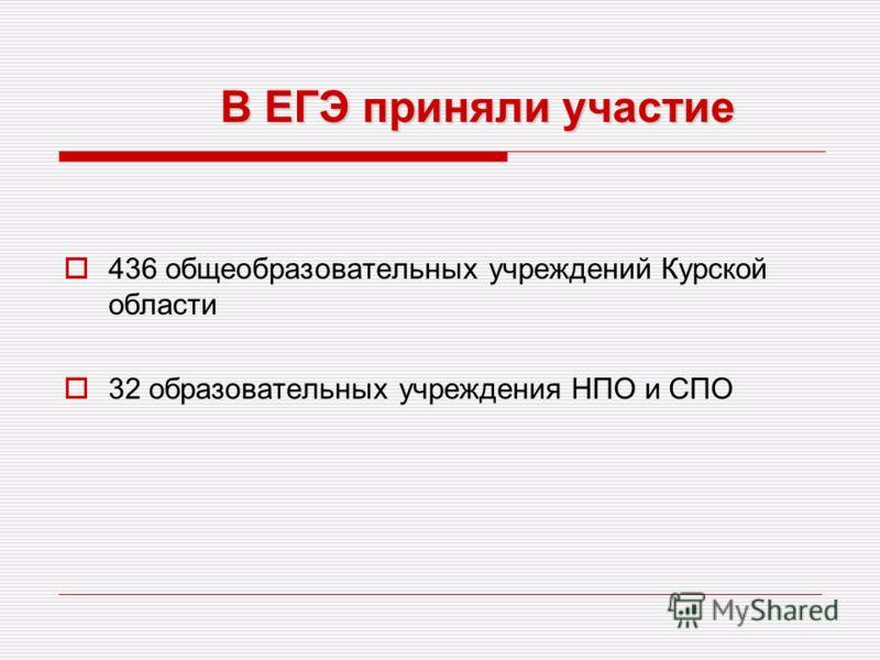 436 общеобразовательных учреждений Курской области 32 образовательных учреждения НПО и СПО В ЕГЭ приняли участие