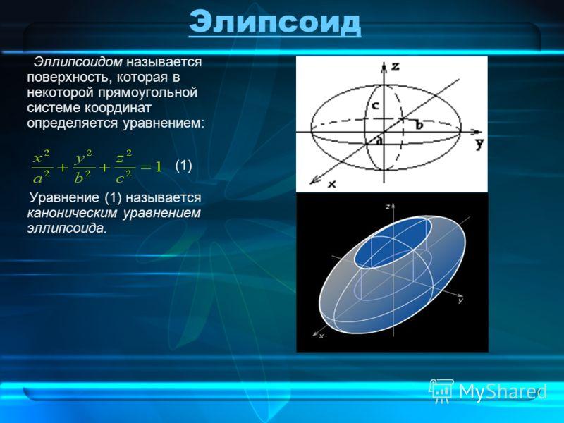 Элипсоид Эллипсоидом называется поверхность, которая в некоторой прямоугольной системе координат определяется уравнением: Уравнение (1) называется каноническим уравнением эллипсоида. (1)