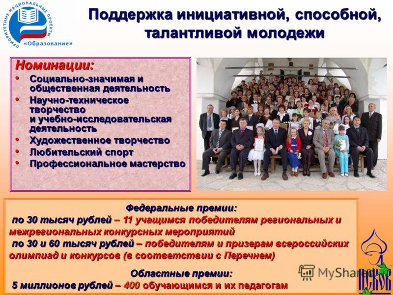 Поддержка инициативной, способной, талантливой молодежи Номинации: Социально-значимая и общественная деятельность Социально-значимая и общественная деятельность Научно-техническое творчество и учебно-исследовательская деятельность Научно-техническое