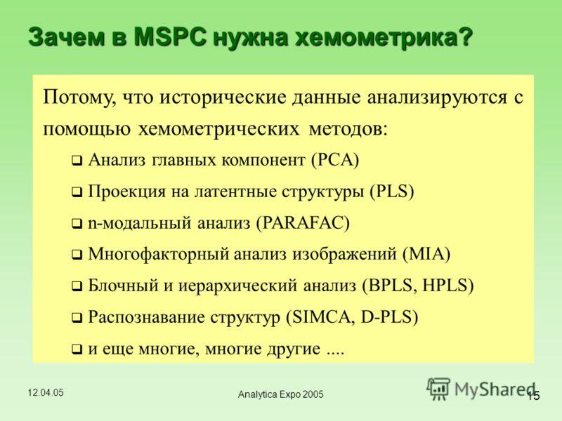 12.04.05 15 Analytica Expo 2005 Зачем в MSPC нужна хемометрика? Потому, что исторические данные анализируются с помощью хемометрических методов: Анализ главных компонент (PCA) Проекция на латентные структуры (PLS) n-модальный анализ (PARAFAC) Многофа