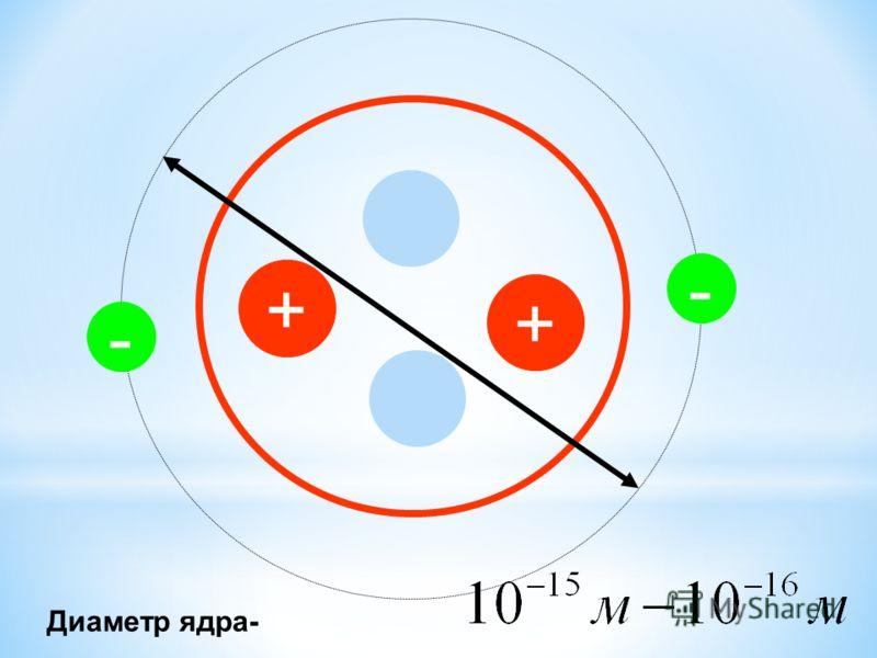 - + - + Диаметр ядра-