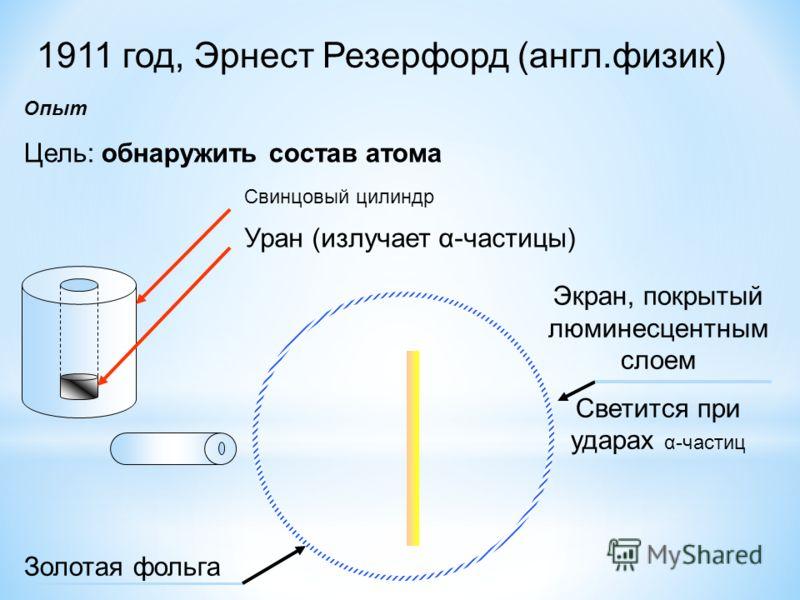 1911 год, Эрнест Резерфорд (англ.физик) Опыт Цель: обнаружить состав атома Свинцовый цилиндр Уран (излучает α-частицы) Золотая фольга Экран, покрытый люминесцентным слоем Светится при ударах α-частиц
